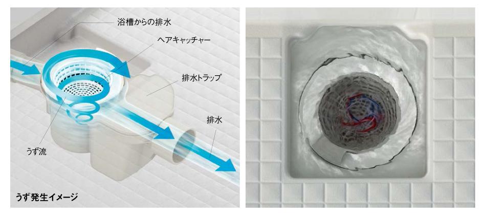 くるりんポイ排水口図